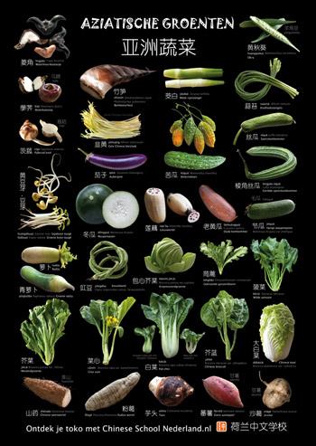 Chinese Food Vegetables List